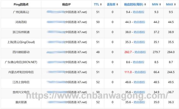 搬瓦工VPS香港PCCW机房线路测试性价比及是否值得选择