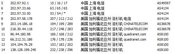 MTR路由跟踪测试
