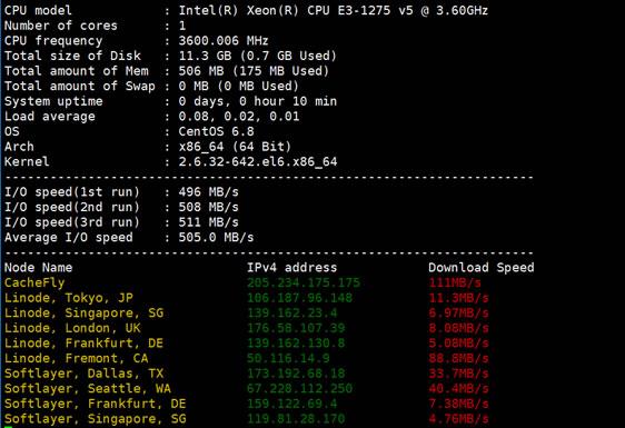 简单测试搬瓦工KVM VPS速度和性能