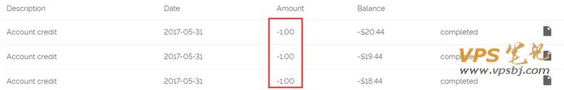 vultr推特关注送3美元2