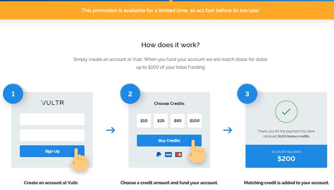 限时活动 - Vultr新注册账户充值最高赠送100美元