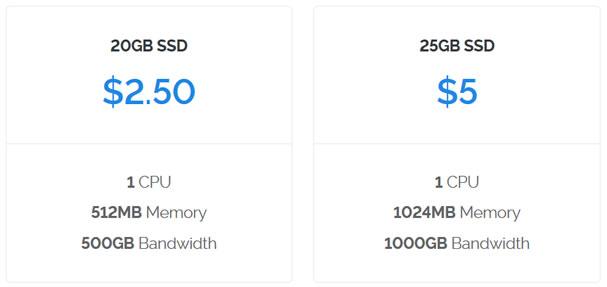 喜大普奔 - Vultr调整价格至2.5美元/月 赠20美元账户余额有效期1年