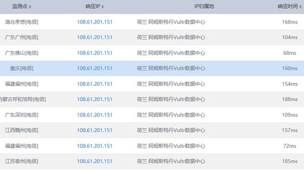 2个商家日本IP Ping测试