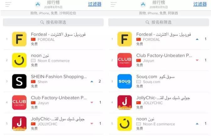 围观下巨头的海外站京东joybuy.com与拼多多vova.com